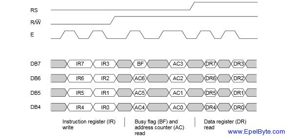 HD44780U Bit transfer